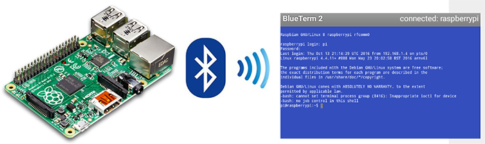 Bluetooth Raspberry
